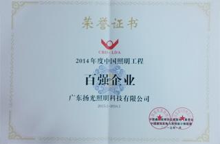 2014年度中国betway手机版工程百强企业